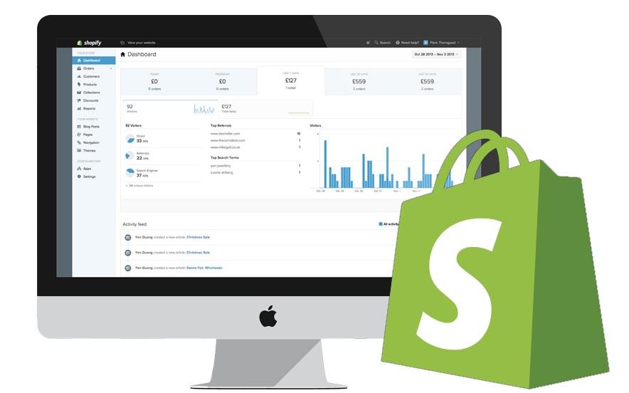 Aprire un ecommerce che venda online